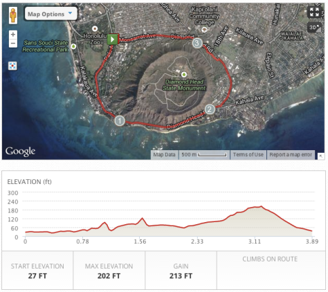 Diamond Head Walking Running Loop | Intentional Travelers